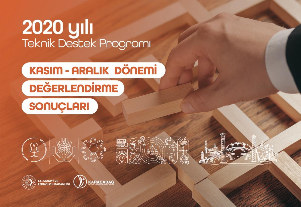 2020 Yılı Teknik Destek Programı Kasım-Aralık Dönemi Sonuçları