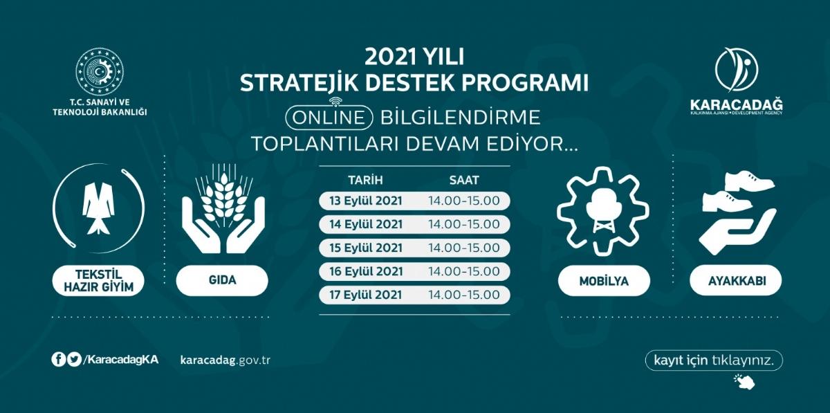 2021 Yılı FİNDES Programı Bilgilendirme Toplantıları Başlıyor!