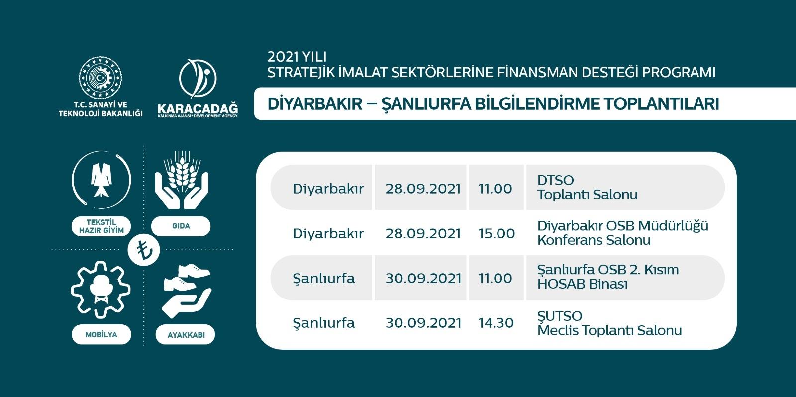 2021 Yılı FİNDES Programı Bilgilendirme Toplantıları Devam Ediyor