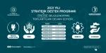 2021 Yılı Findes Programı Bilgilendirme Toplantıları Başlıyor!