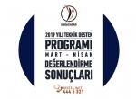 2019 Yılı Teknik Destek Programı Mart-nisan Değerlendirme Sonuçları